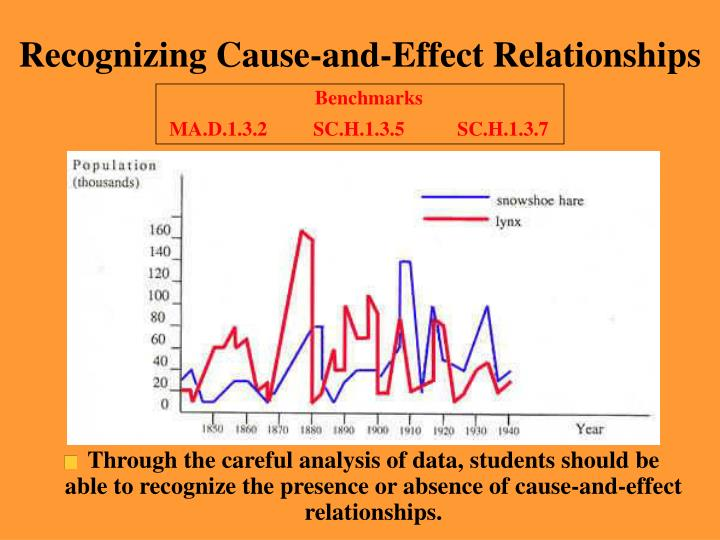 Recognizing Cause-and-Effect Relationships