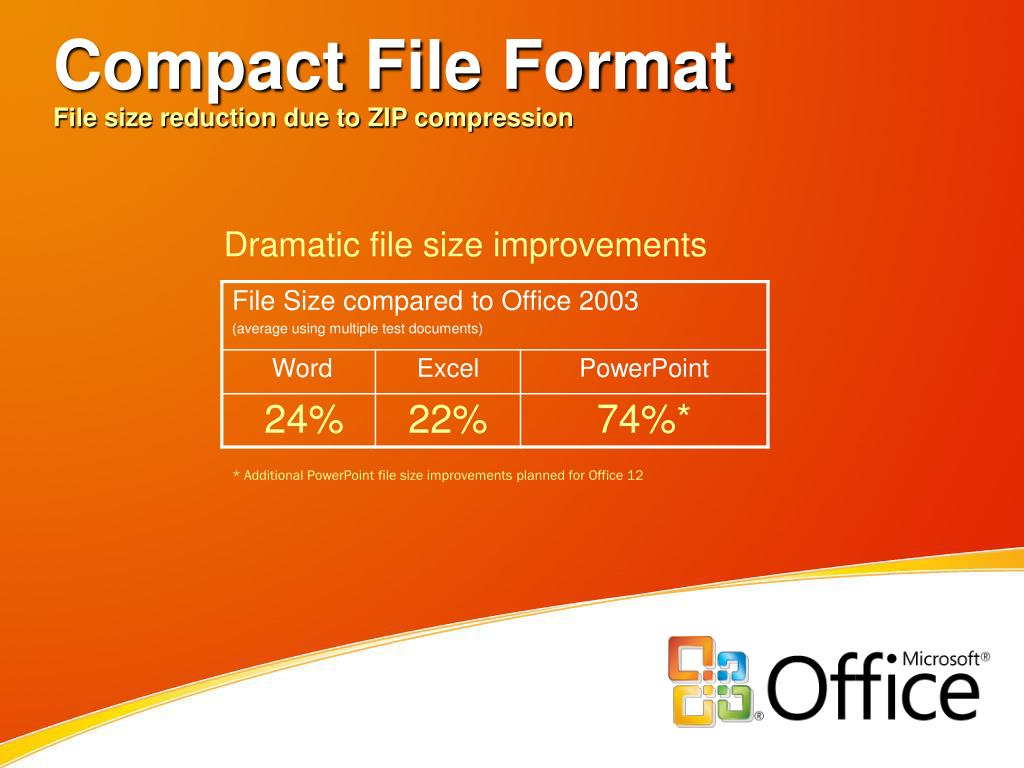 Compact File Format