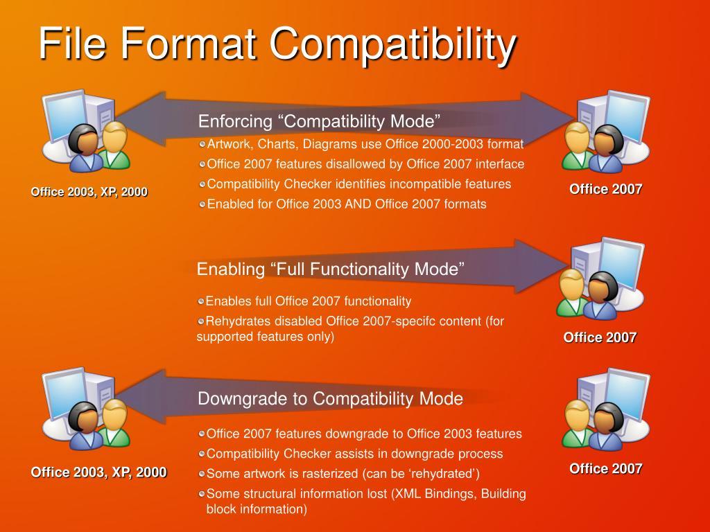 "Enforcing ""Compatibility Mode"""
