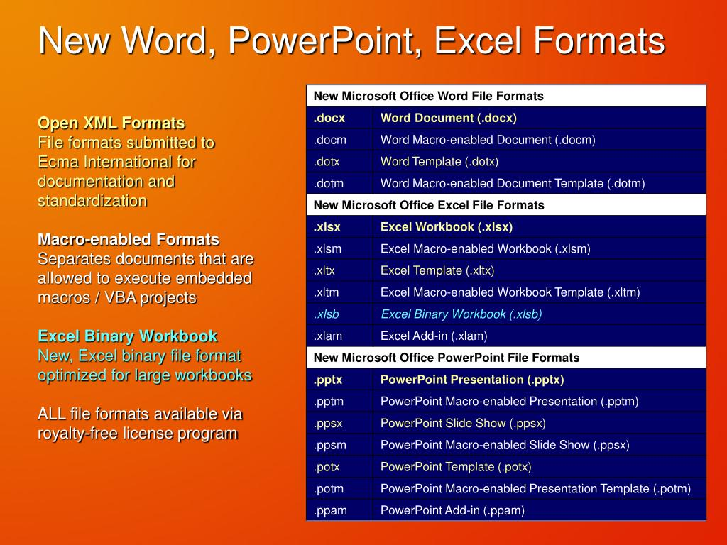 New Word, PowerPoint, Excel Formats