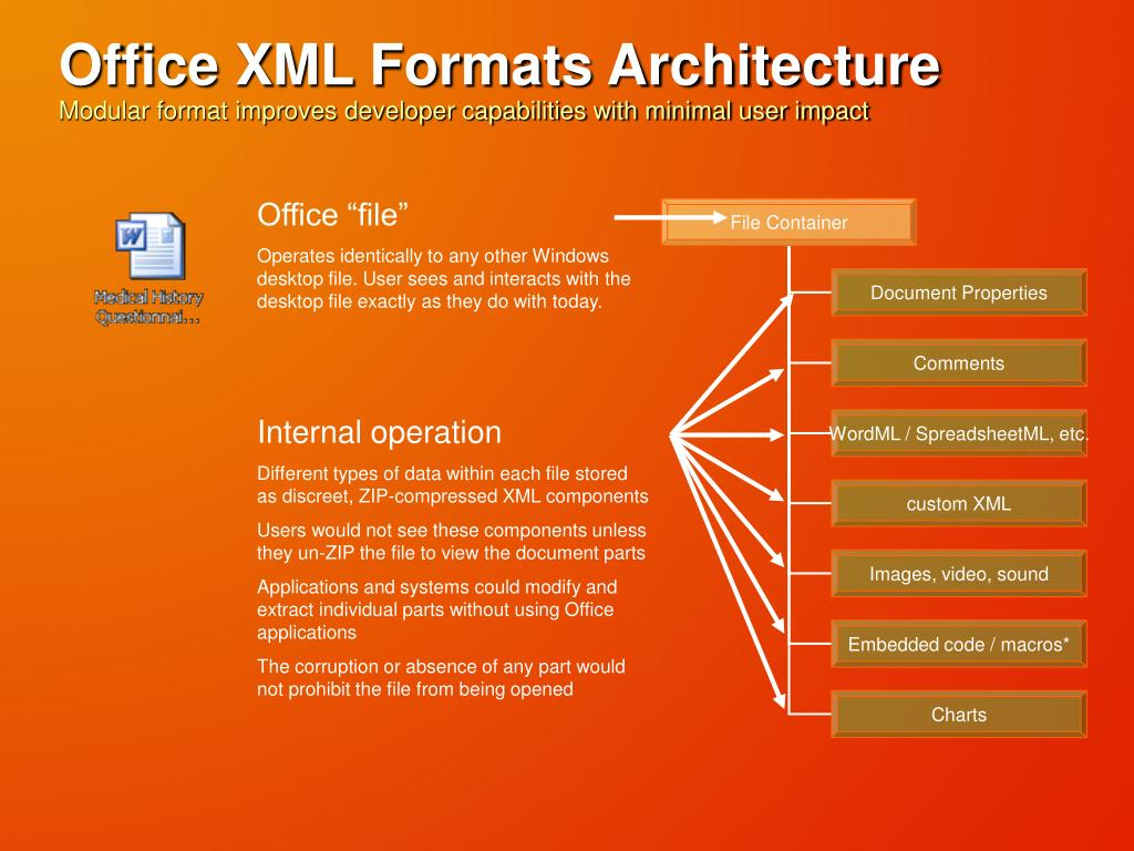 Office XML Formats Architecture