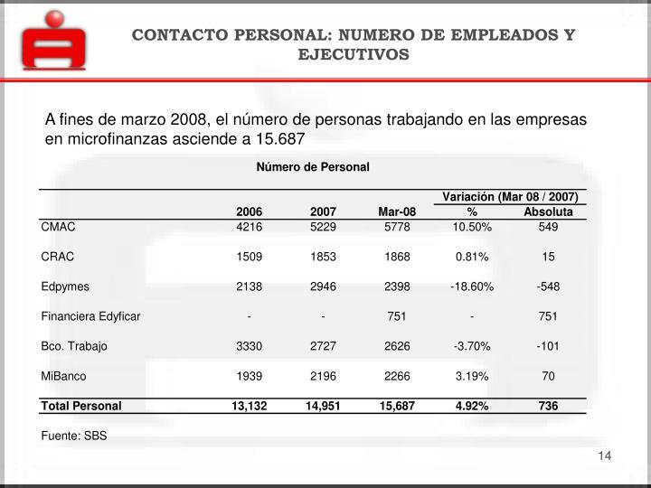 CONTACTO PERSONAL: NUMERO DE EMPLEADOS Y EJECUTIVOS