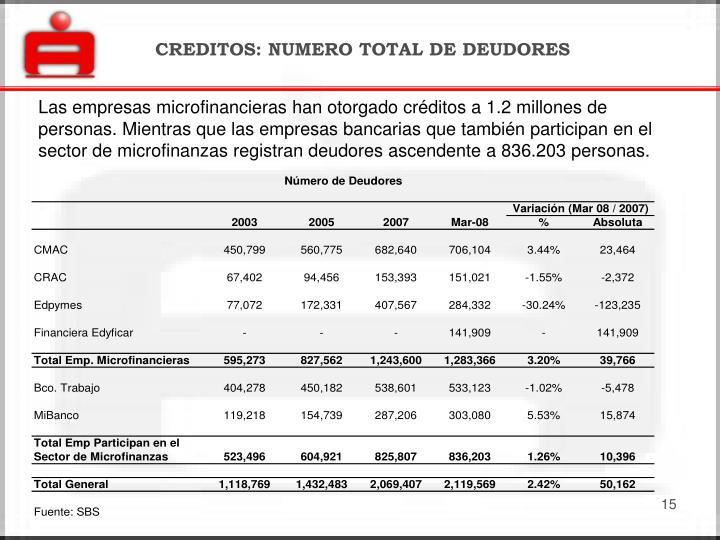 CREDITOS: NUMERO TOTAL DE DEUDORES
