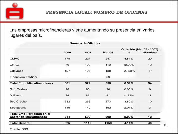 PRESENCIA LOCAL: NUMERO DE OFICINAS