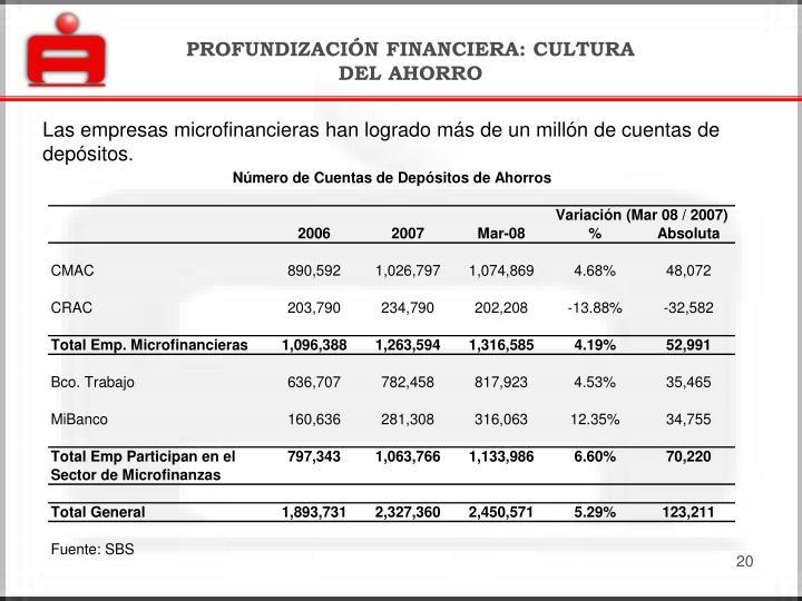 PROFUNDIZACIÓN FINANCIERA: CULTURA DEL AHORRO
