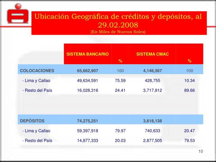 Ubicación Geográfica de créditos y depósitos, al 29.02.2008