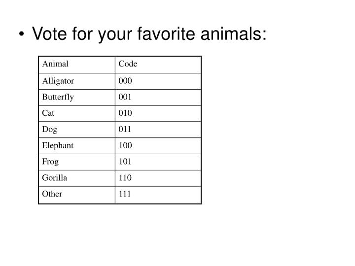 Vote for your favorite animals: