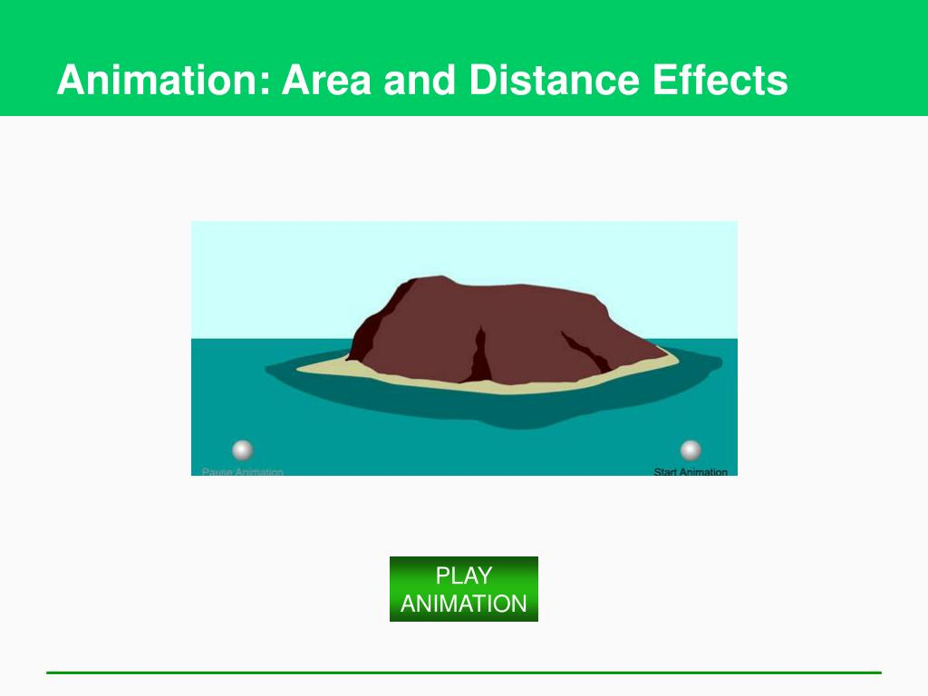 Animation: Area and Distance Effects