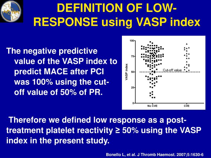 DEFINITION OF LOW-RESPONSE using VASP index