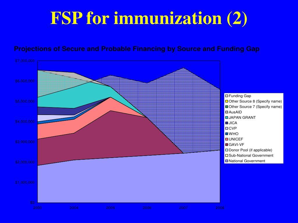 FSP for immunization (2)