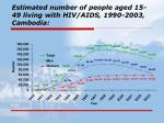 estimated number of people aged 15 49 living with hiv aids 1990 2003 cambodia