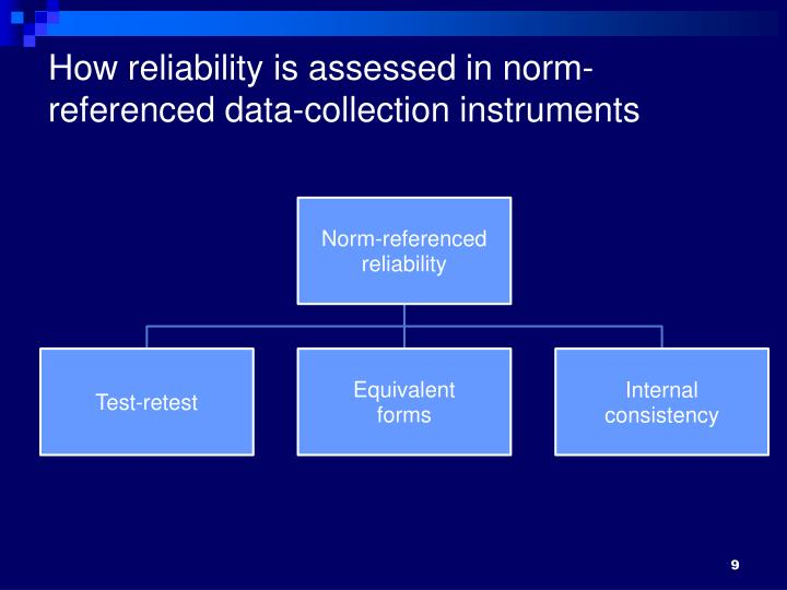 How reliability is assessed in norm-referenced data-collection instruments