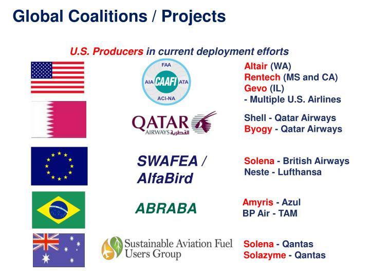 Global Coalitions / Projects