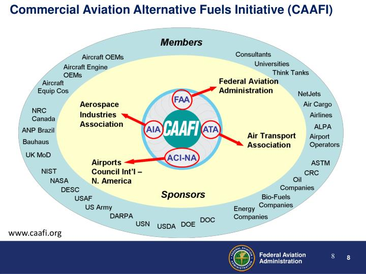 Commercial Aviation Alternative Fuels Initiative (CAAFI)