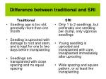 difference between traditional and sri