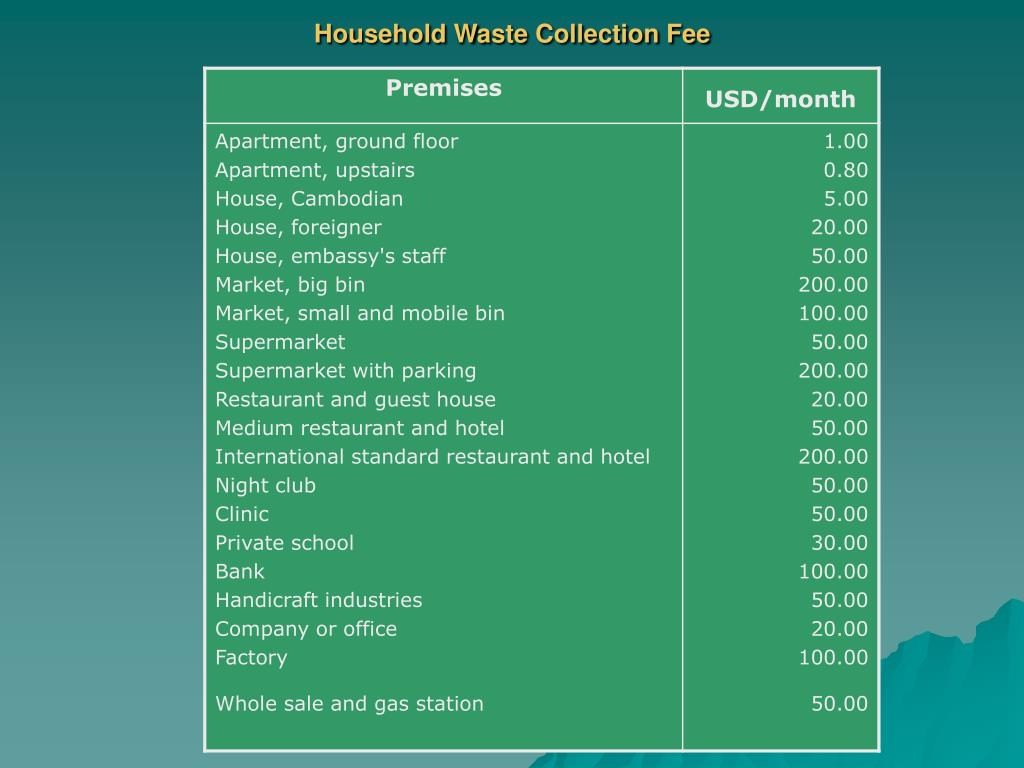 Household Waste Collection Fee