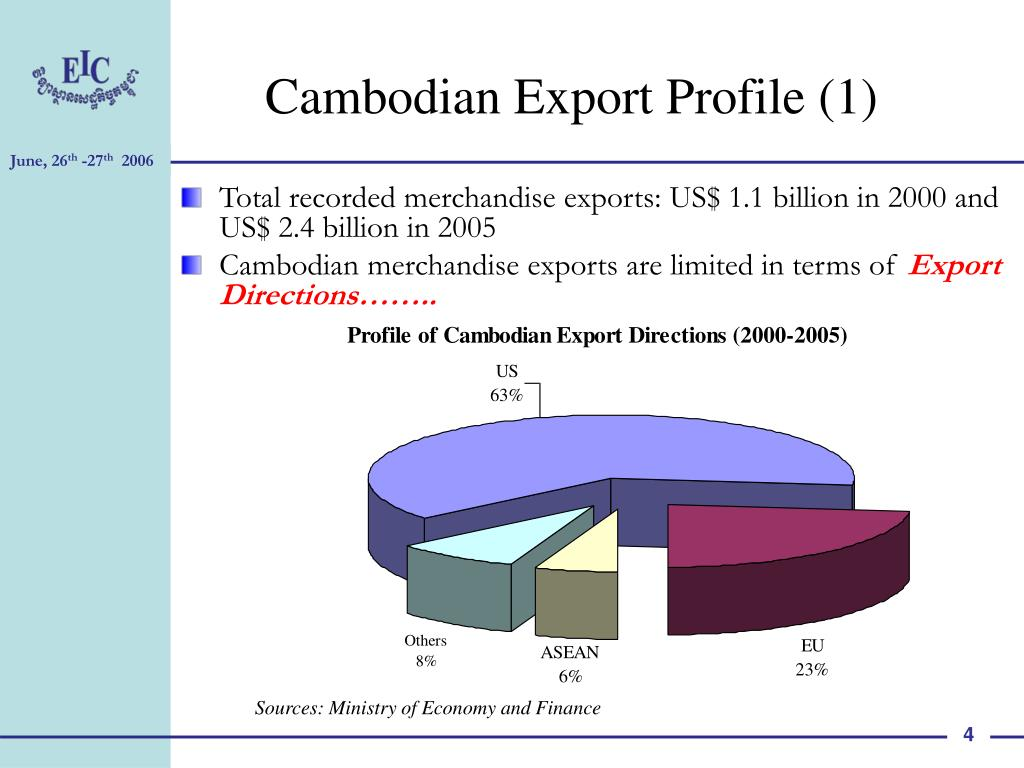 Cambodian Export Profile (1)