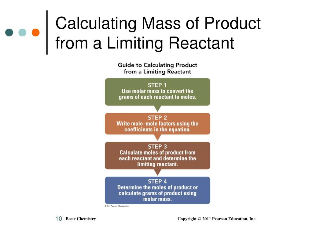 Calculating Mass of Product from a Limiting Reactant