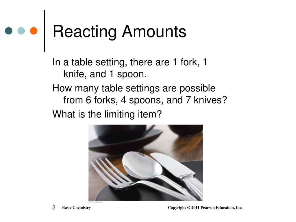 Reacting Amounts