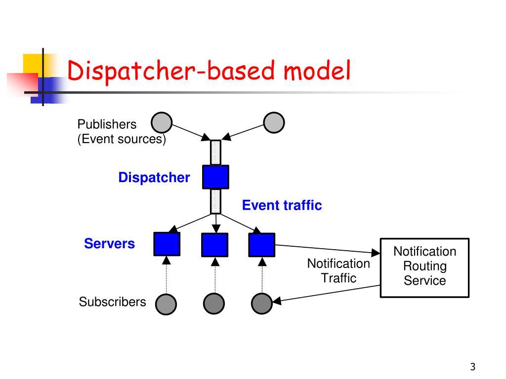 Dispatcher-based model