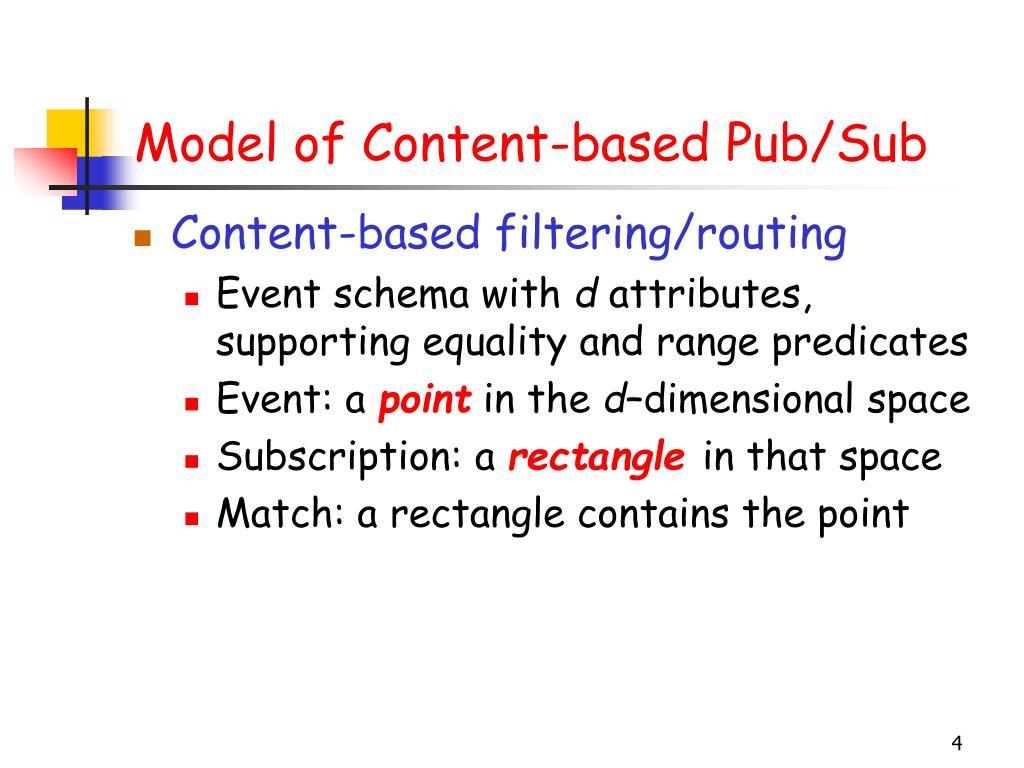 Model of Content-based Pub/Sub