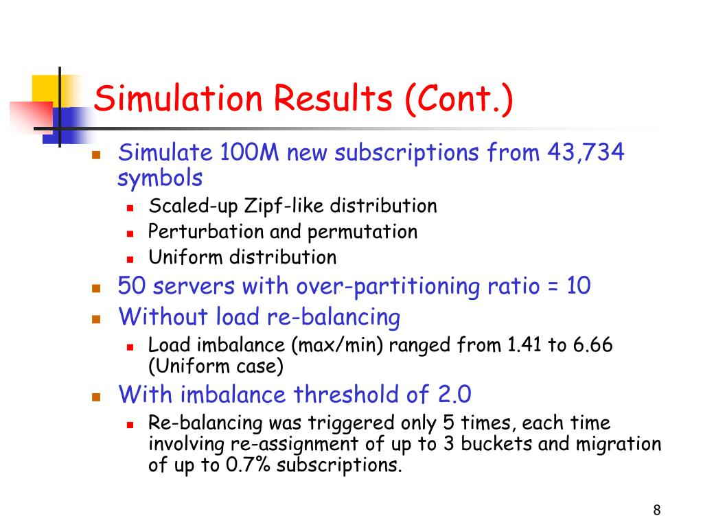 Simulation Results (Cont.)