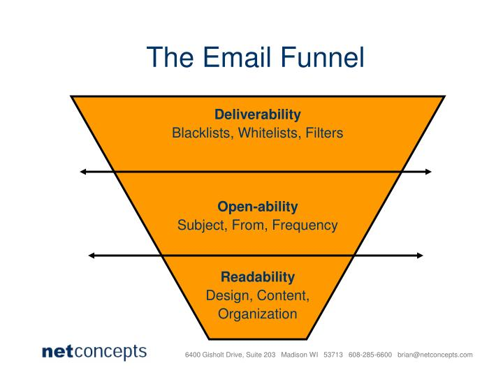 The Email Funnel