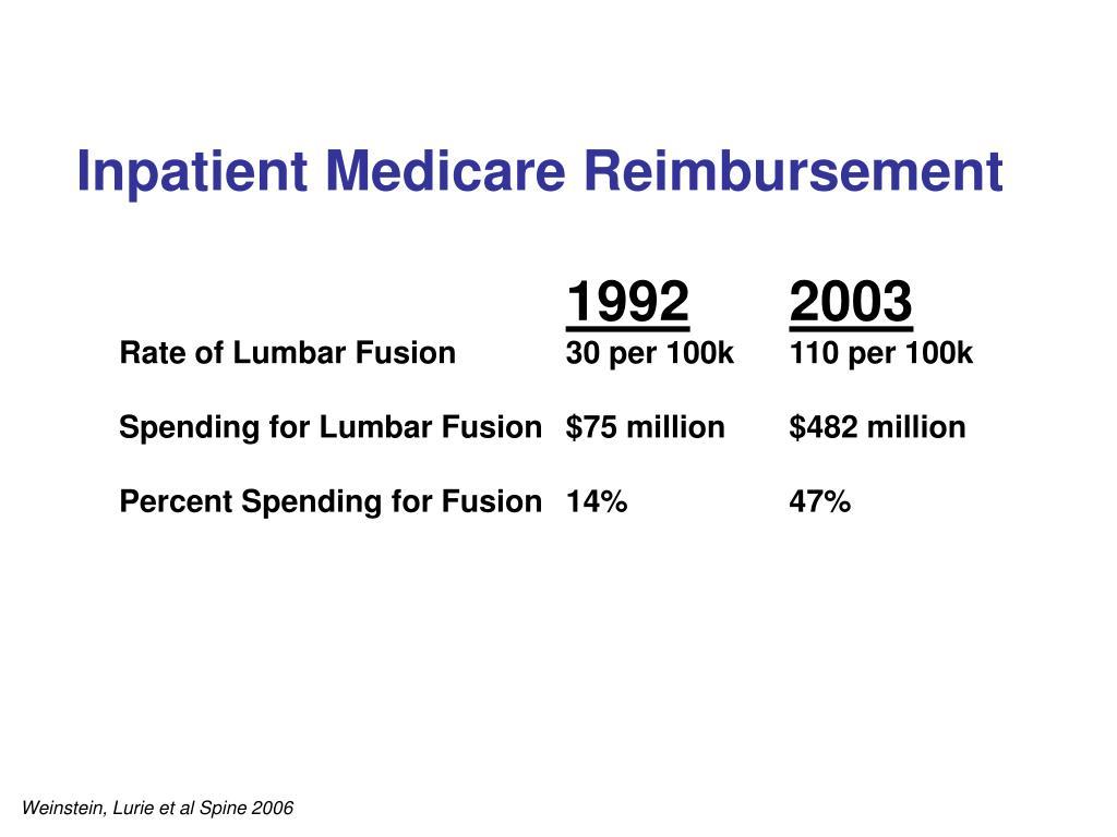 Inpatient Medicare Reimbursement