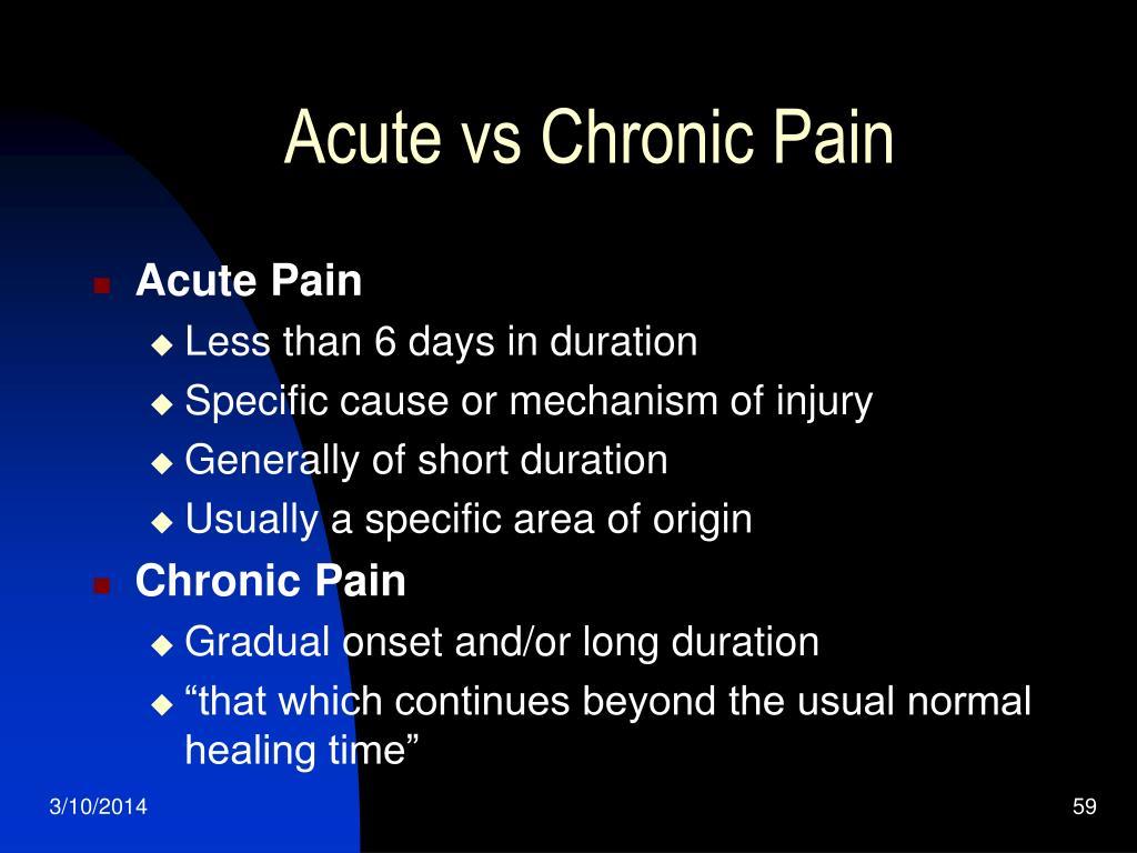 Acute vs Chronic Pain