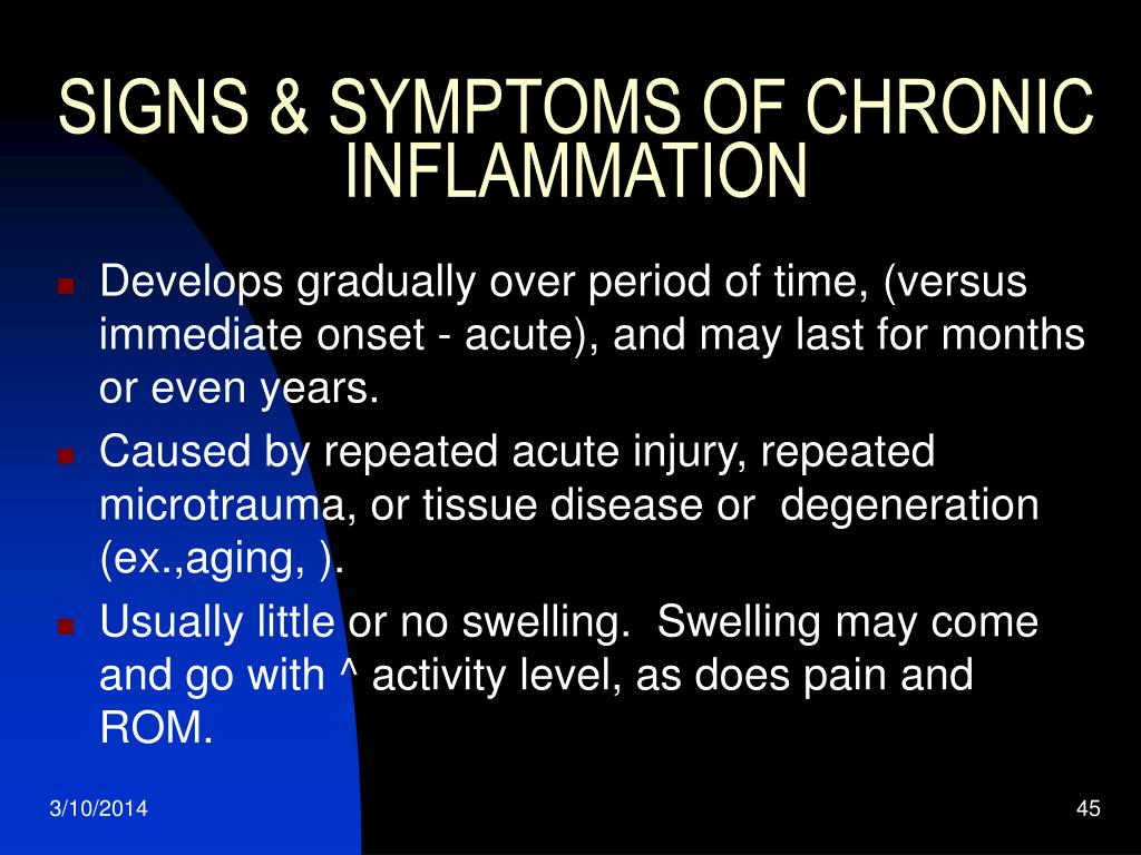 SIGNS & SYMPTOMS OF