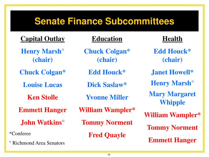Senate Finance Subcommittees