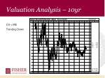 valuation analysis 10yr