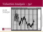 valuation analysis 5yr