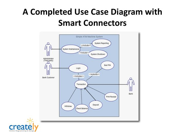 A Completed Use Case Diagram with Smart Connectors