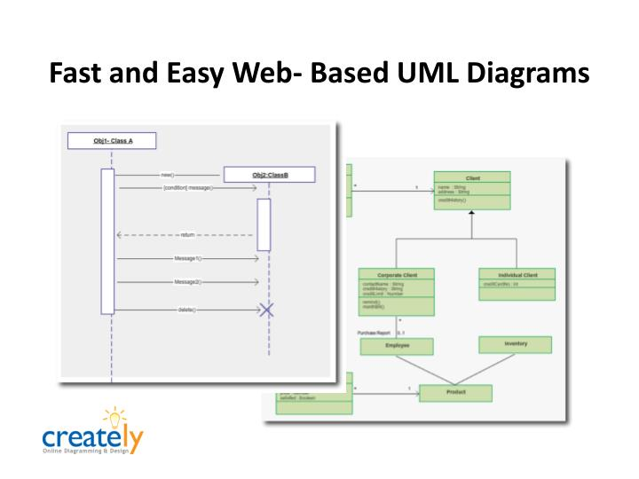 Fast and Easy Web- Based UML Diagrams