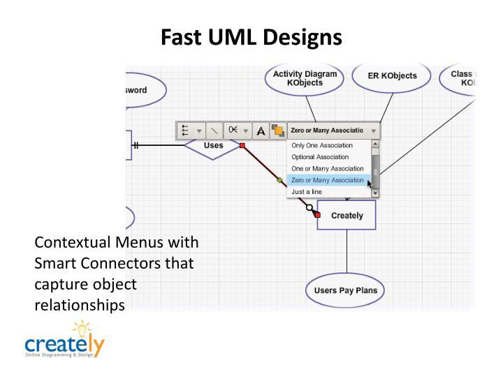 Fast UML Designs