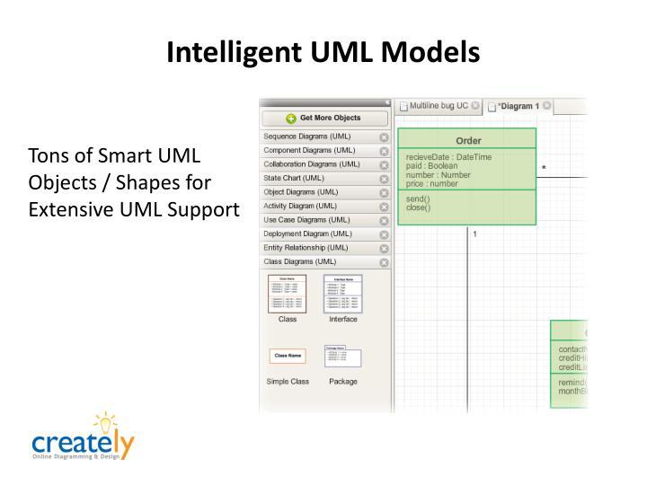 Intelligent UML Models