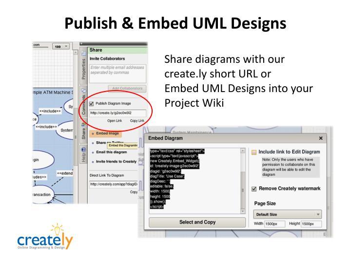 Publish & Embed UML Designs