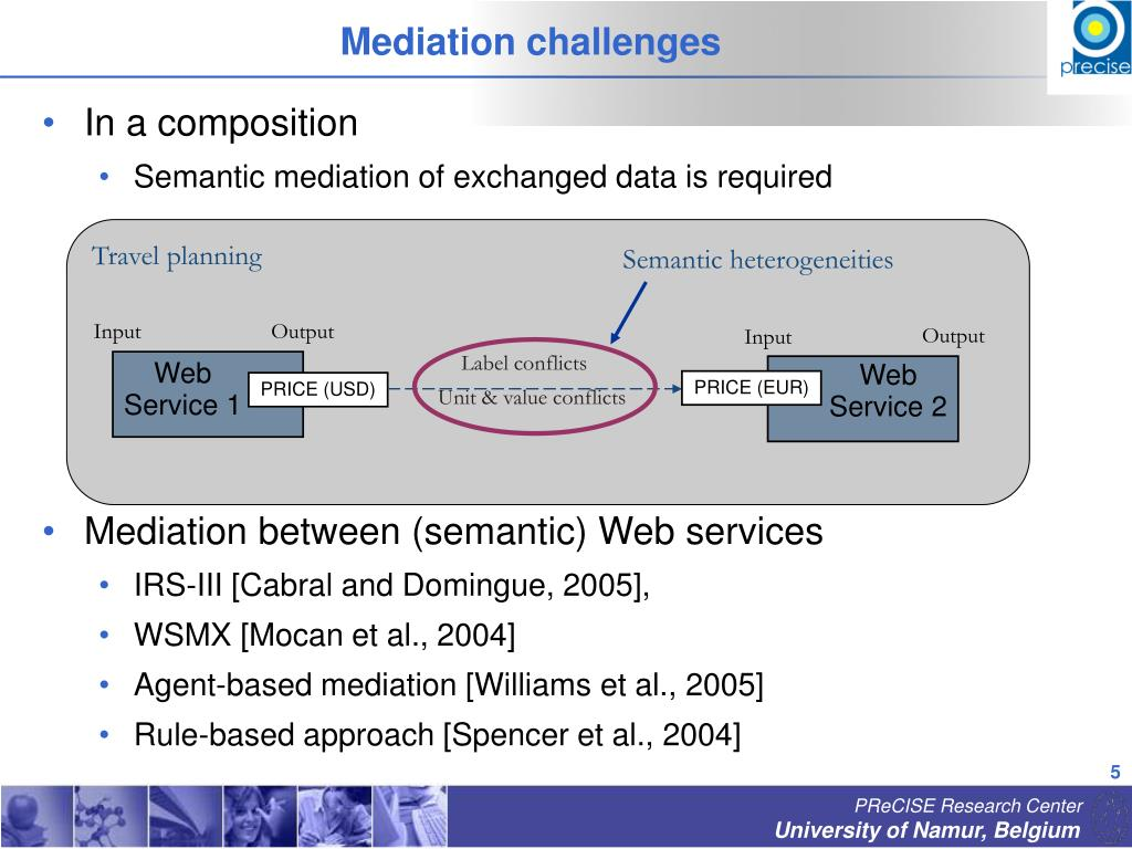 Mediation challenges