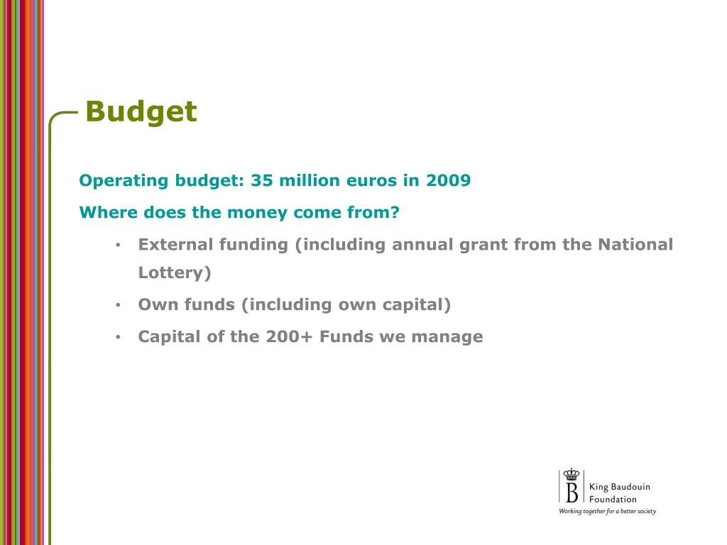 Operating budget: 35 million euros in 2009