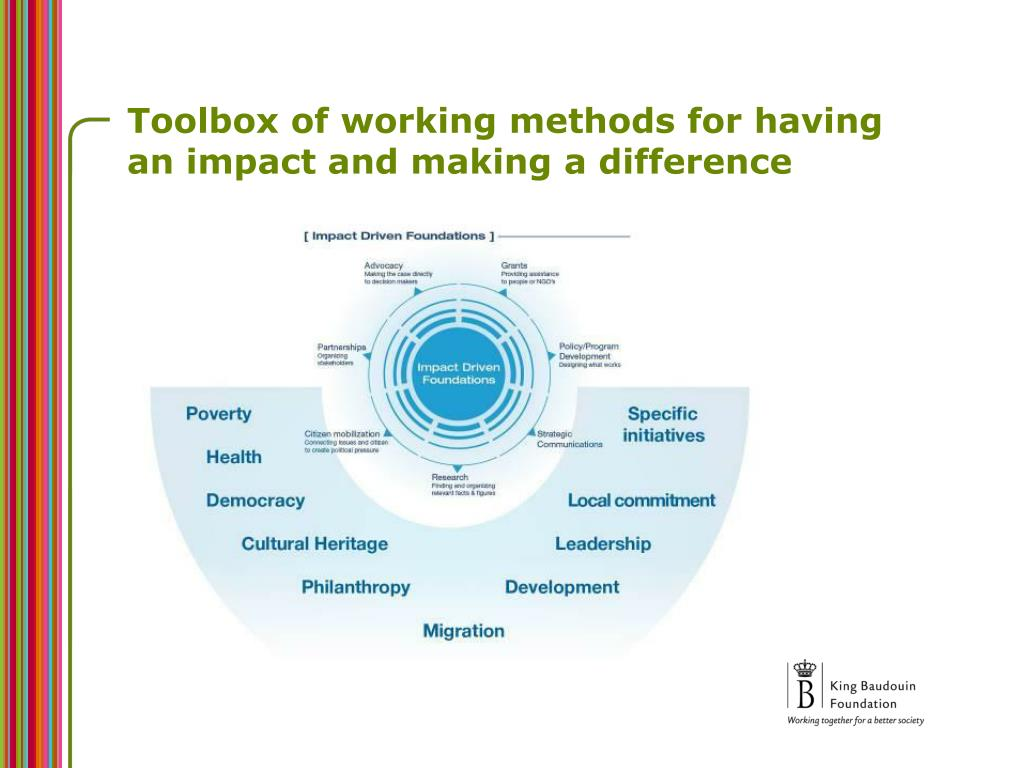 Toolbox of working methods for having an impact and making a difference