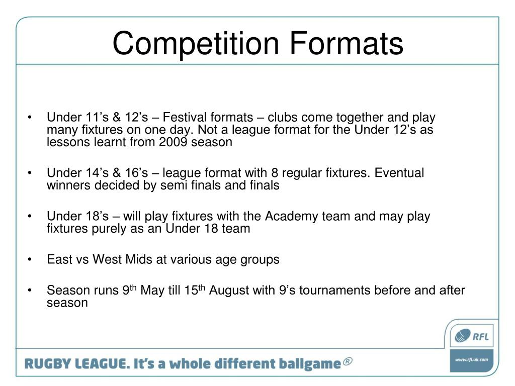 Competition Formats