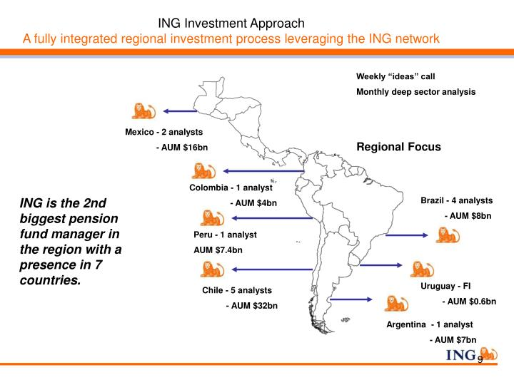 ING Investment Approach