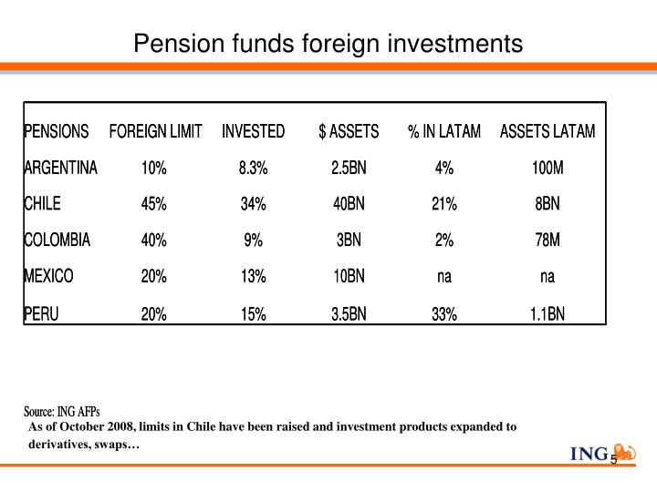 Pension funds foreign investments
