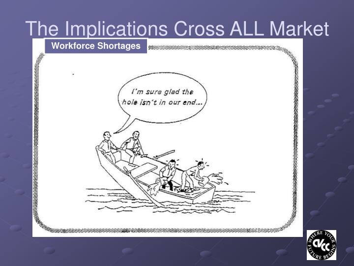 The Implications Cross ALL Market Sectors