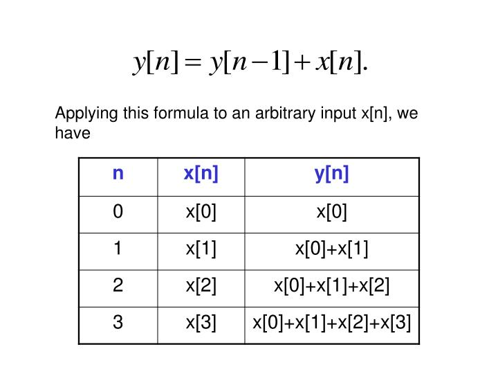 Applying this formula to an arbitrary input x[n], we have