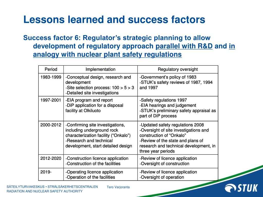 Lessons learned and success factors