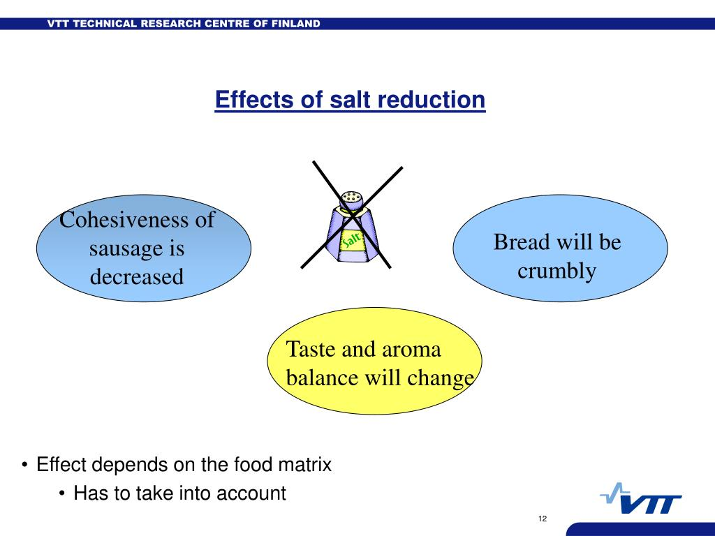 Effects of salt reduction