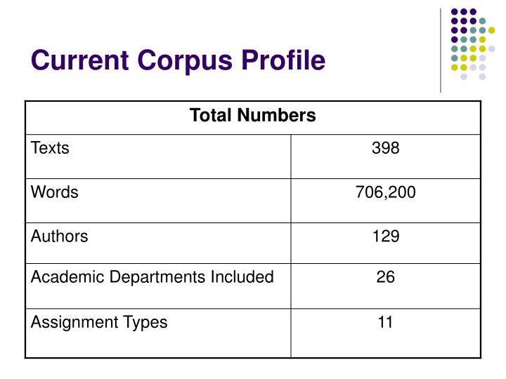 Current Corpus Profile