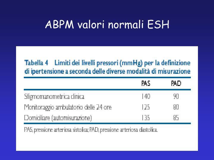ABPM valori normali ESH